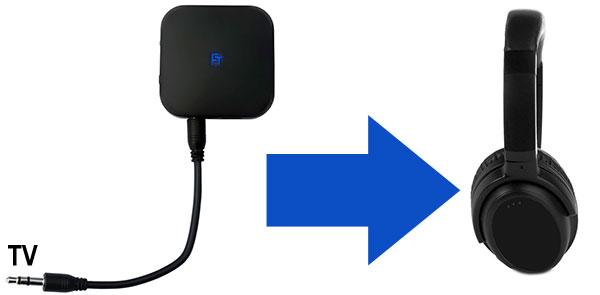 Der Transceiver sendet den Ton an den Kopfhörer