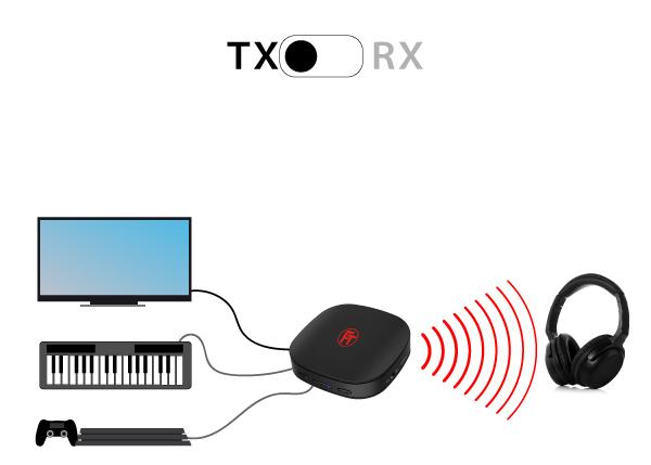 Bluetooth Audio Transmitter aptX HD