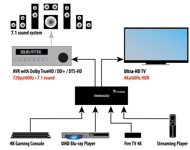 HDMI-matrix-switch-VSW04202