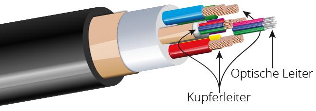 HDMI Glasfaser Kabel