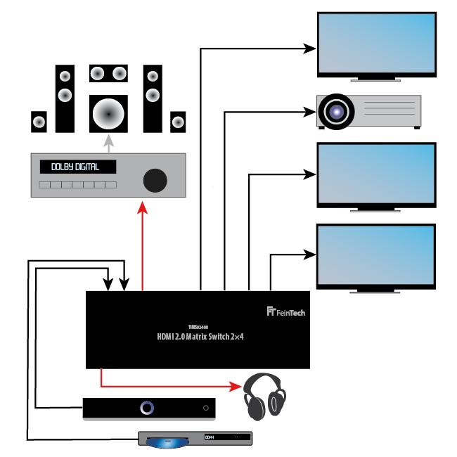 VMS02400 hdmi matrix switch splitter 2x4