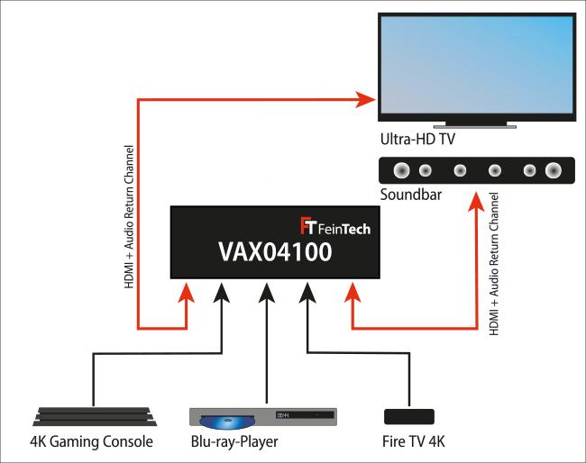 VAX04100-hdmi-pass-switch-diagram
