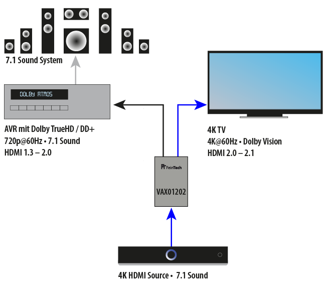 VAX01202-hdmi-audio-splitter-skizze