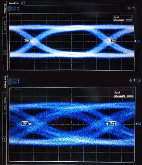 HDMI Augen-Diagramm